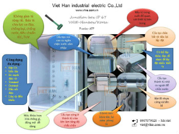 tủ điện nhựa chống thấm ip 67
